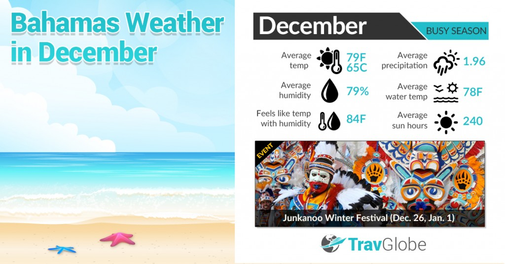 Best Times To Visit The Bahamas A Seasonal Weather Guide - Bahamas in december