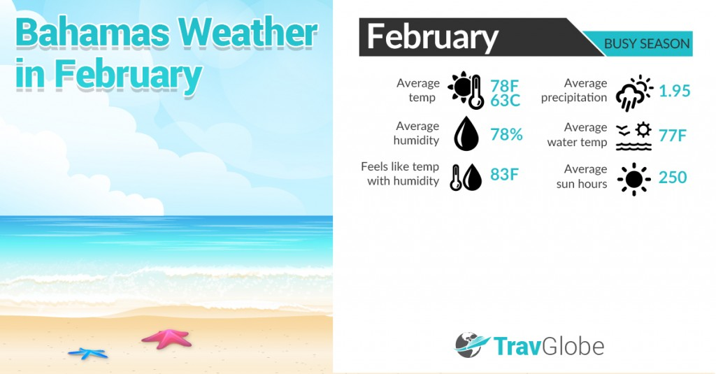 Bahamas Weather in February