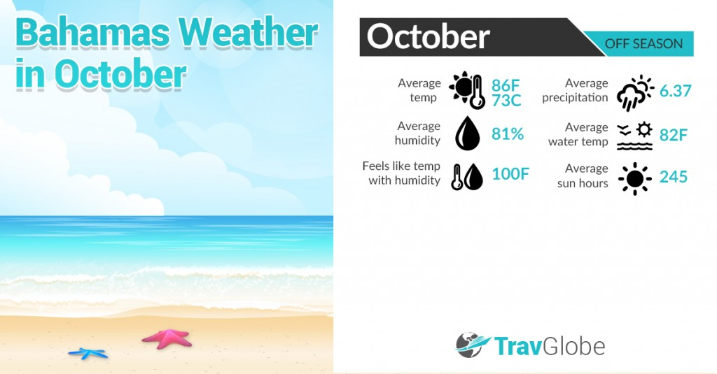 neum travel october weather